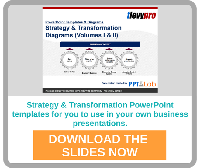 strategy transformation templates learning resources from flevy com
