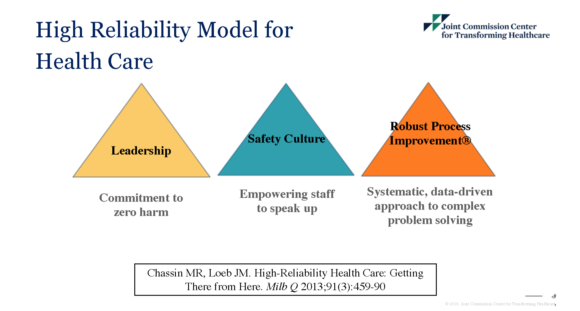 Building a High Reliability Culture in Healthcare
