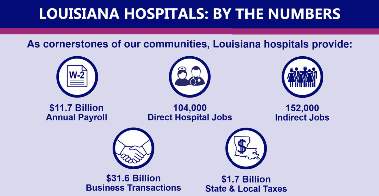 LHA LEAN Six Sigma Roll Out with 40 Hospitals Across the State