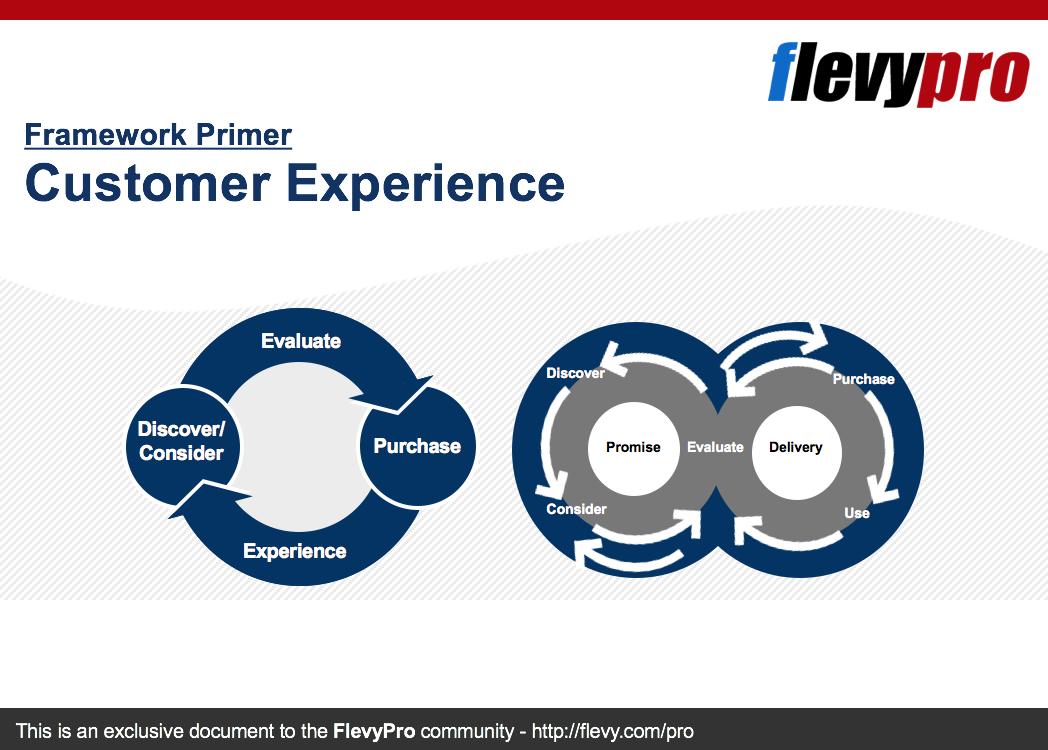 Framework Primer: Customer Experience