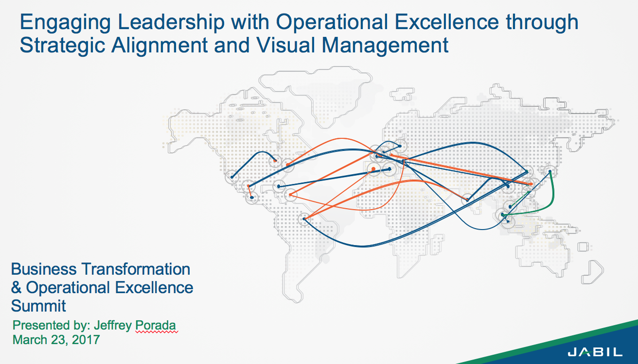Engaging Leadership with Operational Excellence through Strategic Alignment and Visual Management