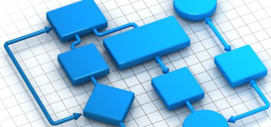 How businesses use BPM to achieve operational excellence