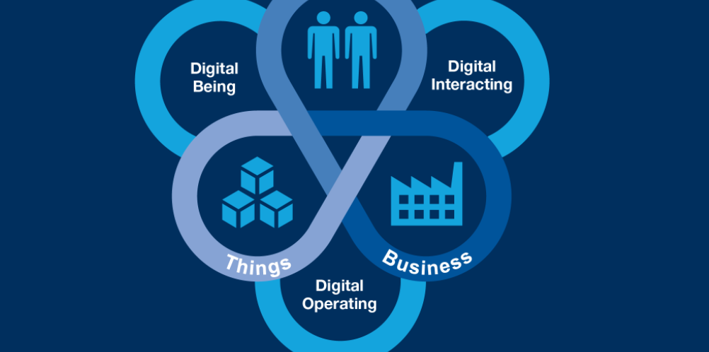 Transforming Your Business to Achieve Operational Excellence