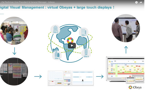 WATCH NOW: The Adoption of Visual Management (VM) as a key success factor for the Agility and Performance of Global Organizations