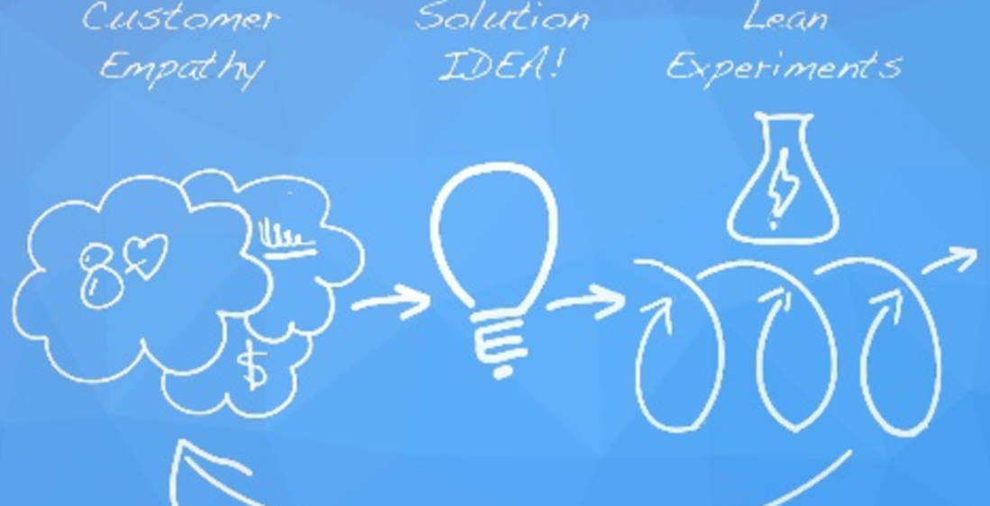 What is Lean? Key tools and principles