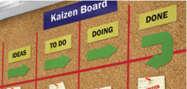 Kaizen Definition - What is Kaizen?