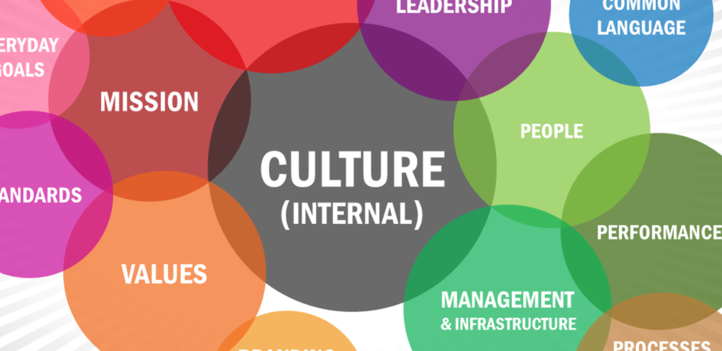 Why is culture transformation so important?