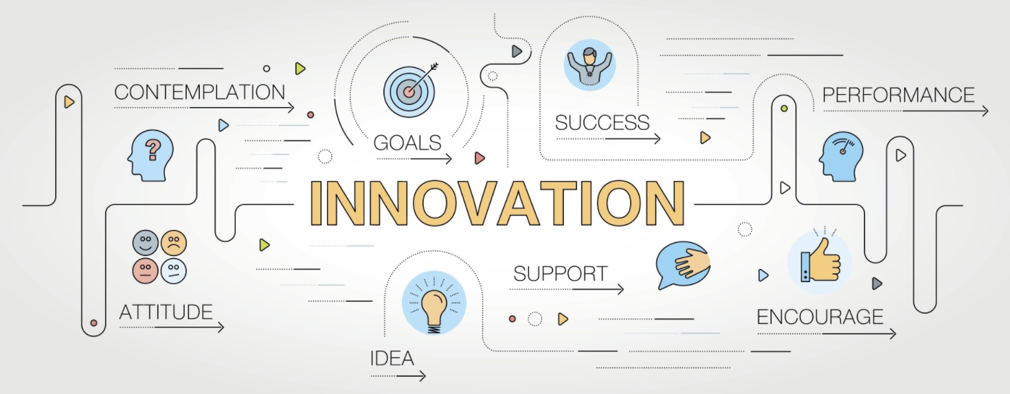 How can you create a strong culture of innovation