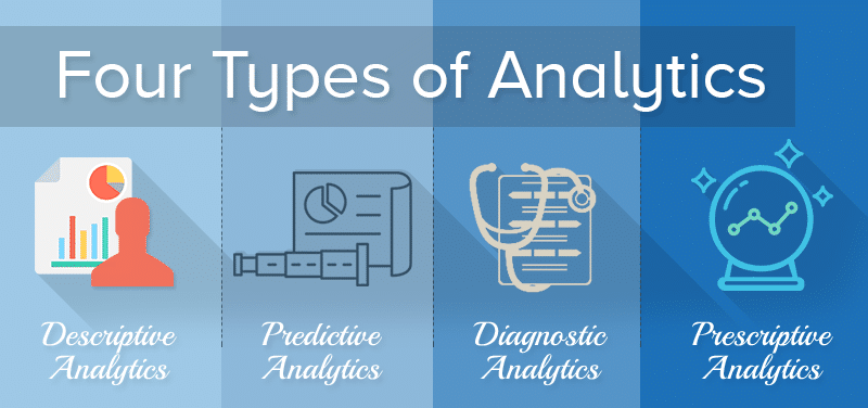 Types-of-Data-Analytics
