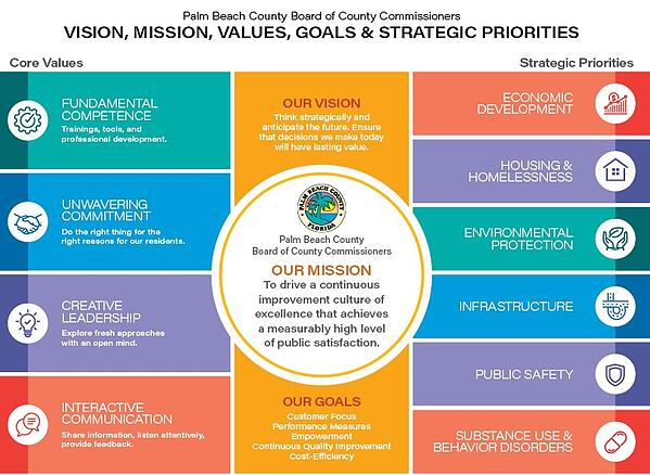 Vision-Mission-Goals-Values-and-Strategic-Priorities